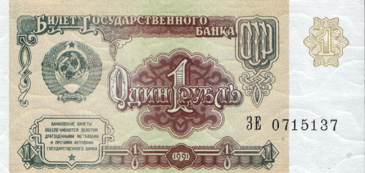 Котировки рубля